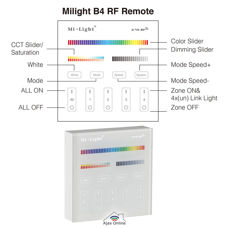 Milight B4 FR Remote