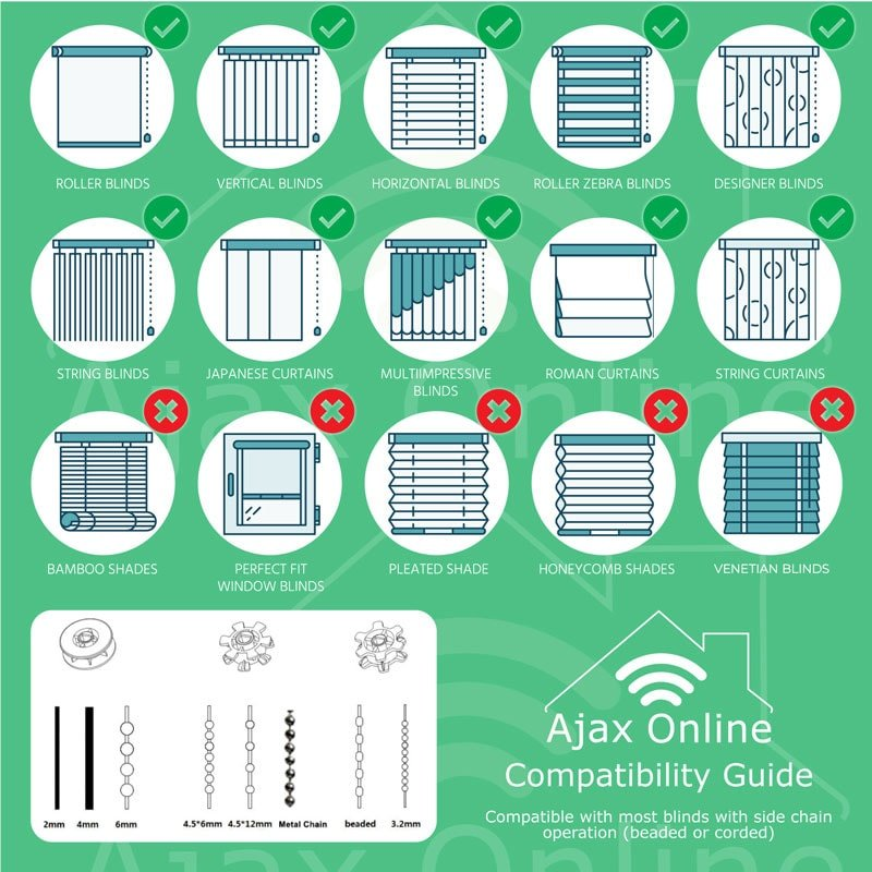 roller blind compatibility