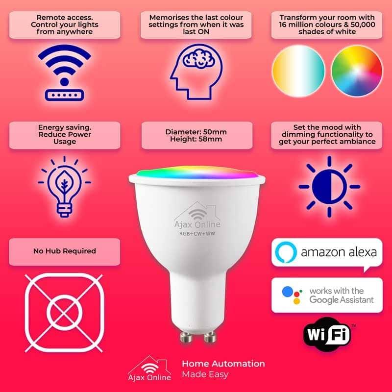 infographics WIFIGU web