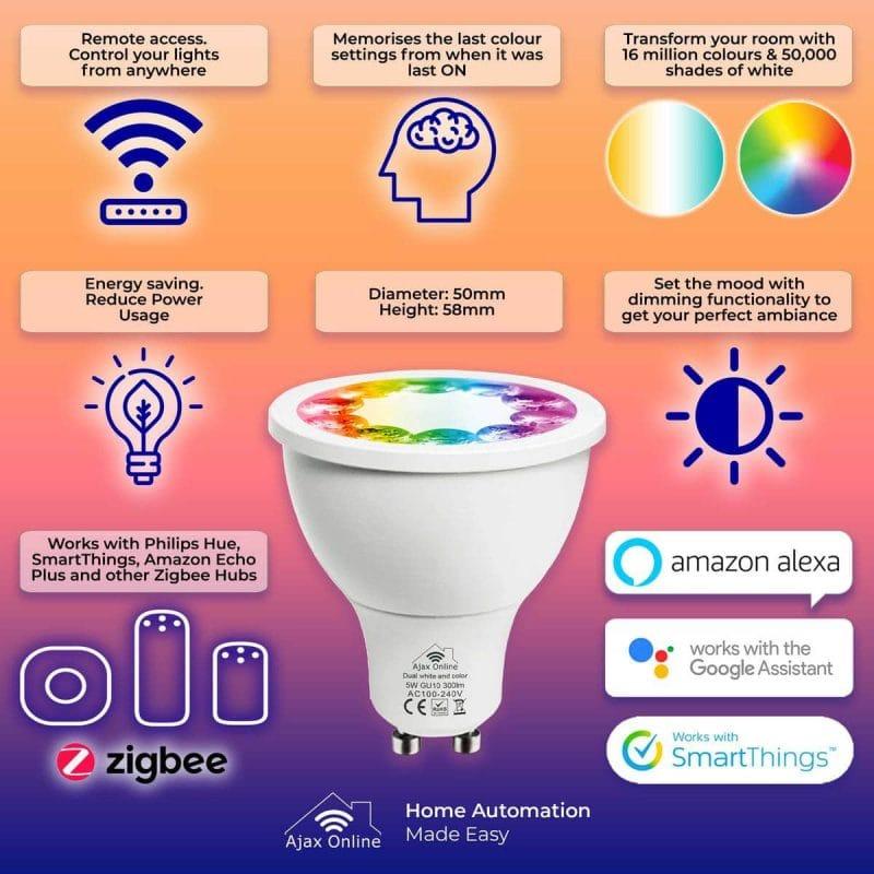 infographics zigbeeGUbulbv beam