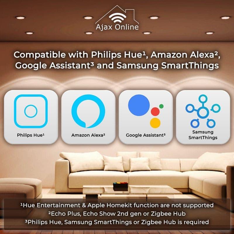 Compatibility ZigbeeHubs