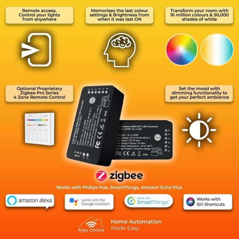 infographics zigbeeprocontroller web