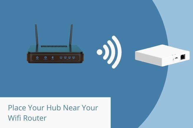 close wifi router