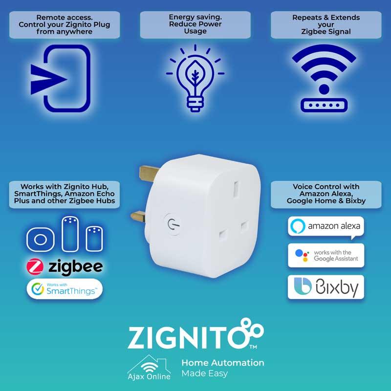 Zignito SmartPlug web